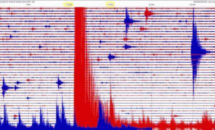 Terremoto del 5° grado a Catania e dintorni: crolli e paura. Tutto a posto con la protezione civile?