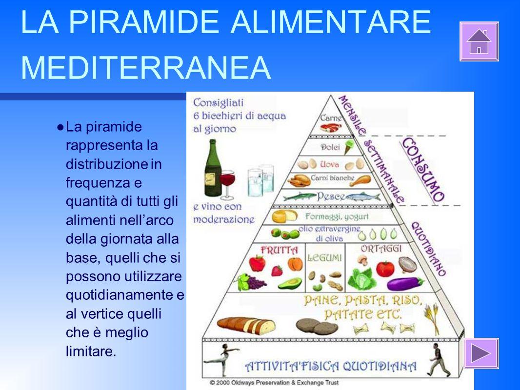 Dieta Mediterranea, a Palermo la conferenza mondiale: parleranno del grano canadese? / MATTINALE 321