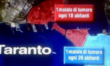 ILVA a Taranto: o ci si lavora o si muore (il VIDEO di un cittadino di Taranto)