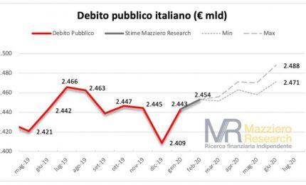 Il mistero del debito pubblico italiano: 2 mila e 600 miliardi a fine anno, ovvero 190 miliardi in più in un anno!