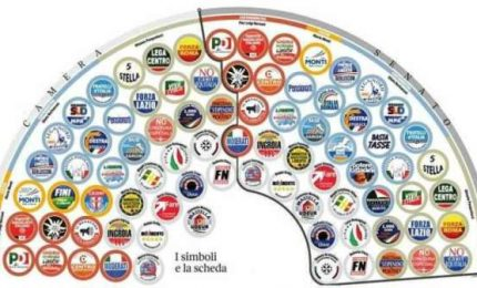 Miccichè toglie Musumeci per accordarsi con PD e grillini? Basta trasformismo, serve una Federazione sicilianista per mandare a casa questa gente!