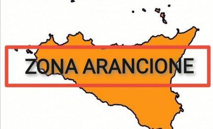 Sicilia arancione, sempre restrizioni per cittadini e imprese. Ma i migranti continuano ad arrivare. E' razionale?